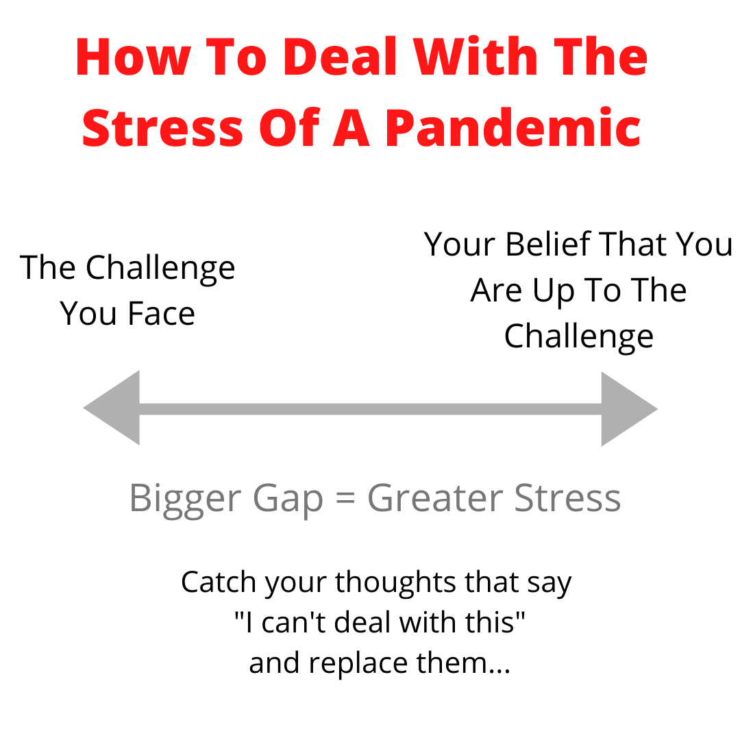 Dealing with the stress of a pandemic